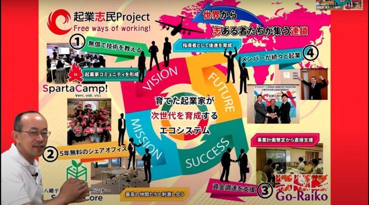 「起業志民プロジェクト」のエコシステム
