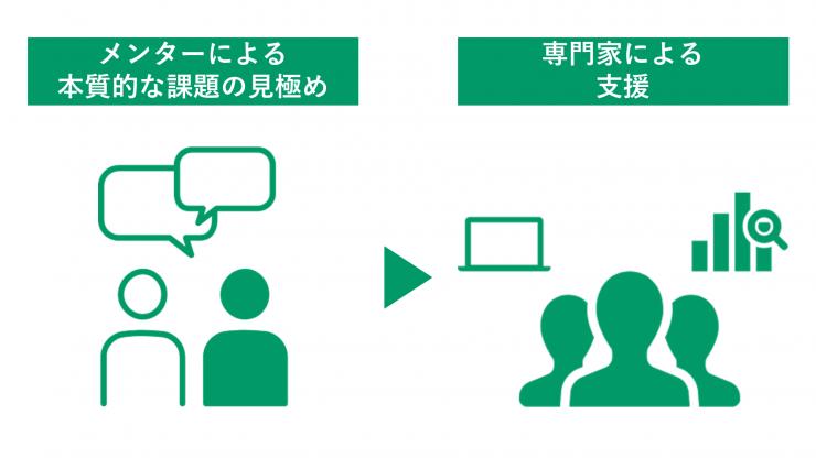 mentoring_process.png